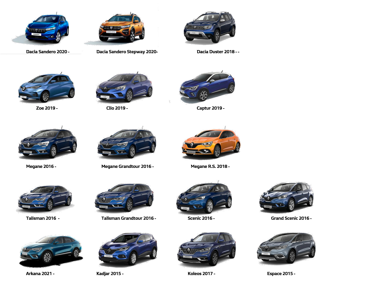 Renault Keycard - reKEYco - Keyholder